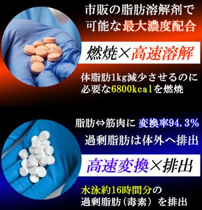 2種類の錠剤